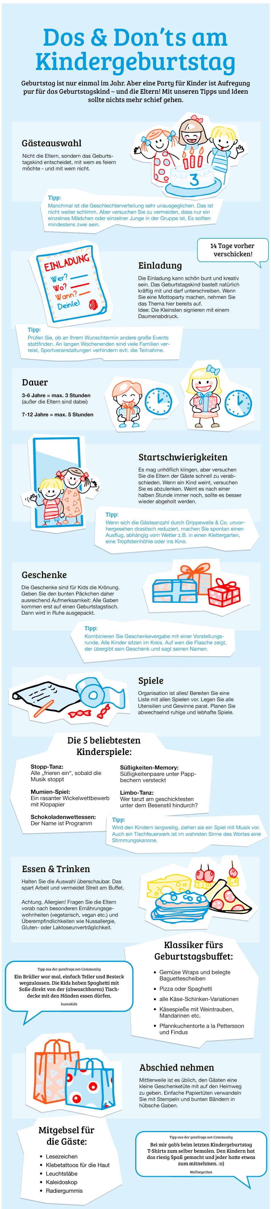 Infografik Tipps Für Den Perfekten Kindergeburtstag   Planung, Einladung,  Geschenke Und Rezepte